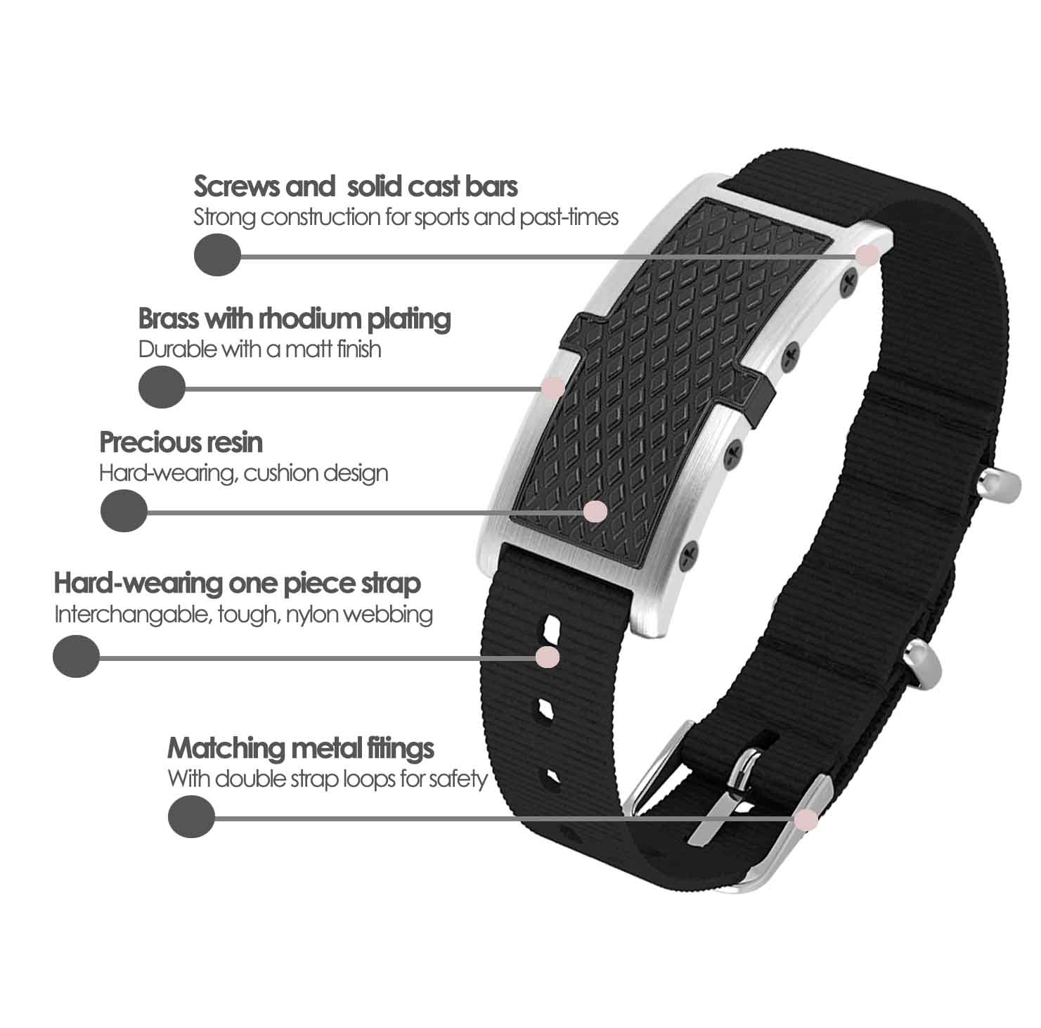 Oxford contactless payment wearable bracelet black and black nylon product details specification